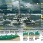 Giant wave infographic